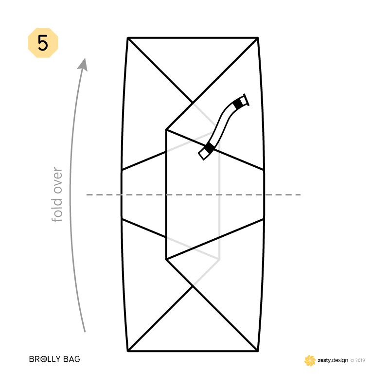 How to make an umbrella bag (brolly bag) – step 5