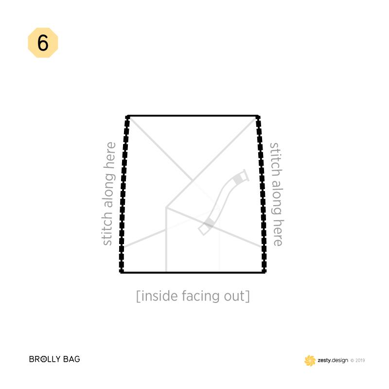 How to make an umbrella bag (brolly bag) – step 6