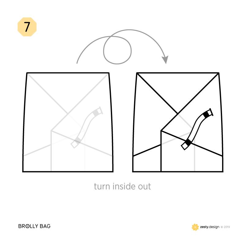 How to make an umbrella bag (brolly bag) – step 7