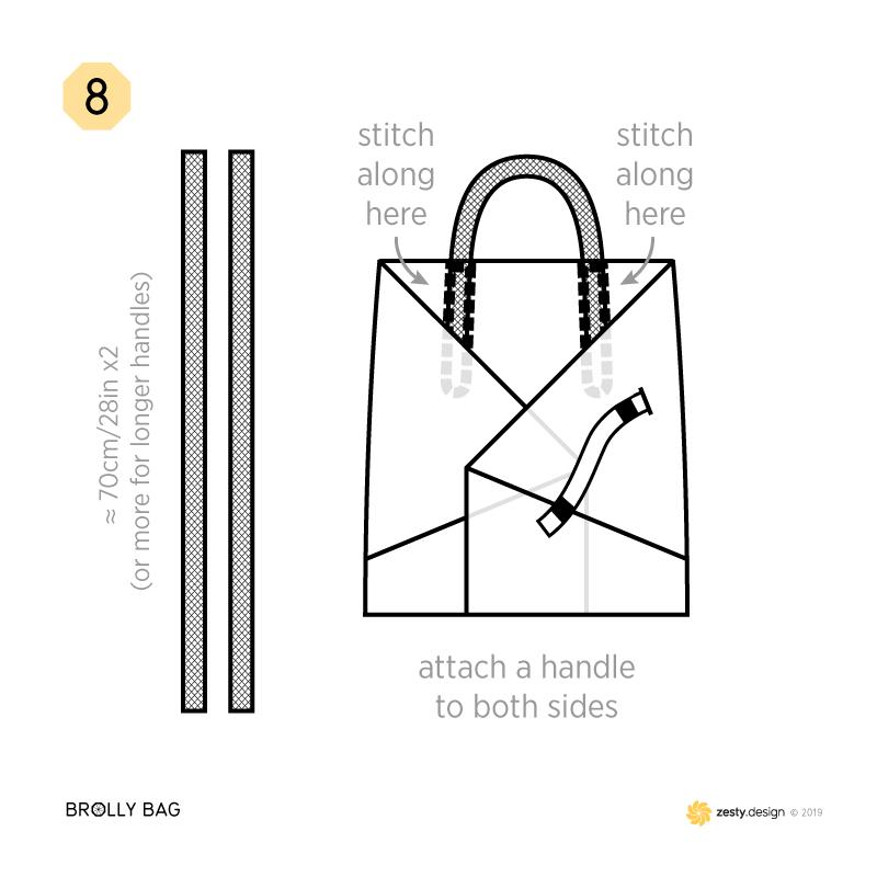 How to make an umbrella bag (brolly bag) – step 8